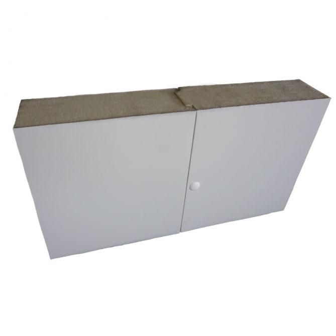 White Panel